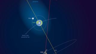 Външната атмосфера на Земята се простира отвъд Луната