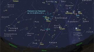 Предстои максимумът на атрактивния метеорен поток Геминиди