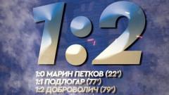 Левски загуби от Домжале в първата си контрола на хърватска земя, Микулич дебютира