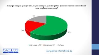 """Болшинството българи """"за"""" оставане на страната ни в ЕС"""