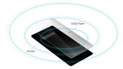 Какво знаем за новия LG G8