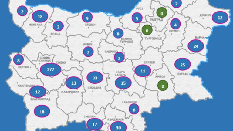 Още 11 нови случаи на COVID-19 у нас, общо 635