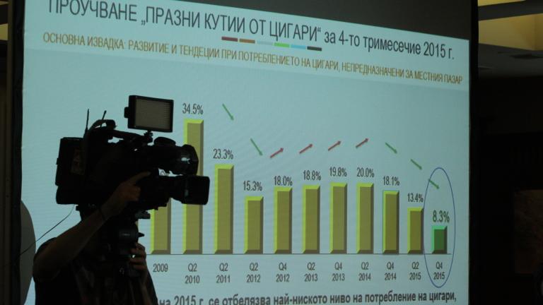 Според кофите за боклук - само 8,3 % е потреблението на незаконни цигари