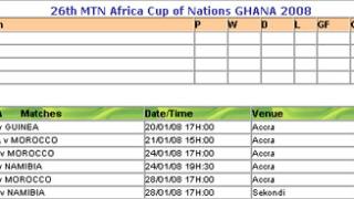 Купа африкански нации - резултати