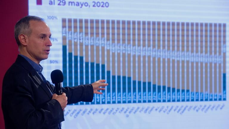 Здравното министерство на Мексико съобщи, че е регистрирало 625 нови