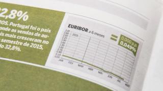 Банкови служители манипулирали EURIBOR и LIBOR влизат в затвора